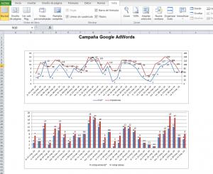 Estadísticas Google AdWords Semymas