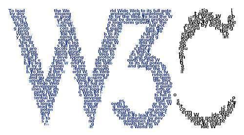 Conoce el significado de las siglas más usadas en diseño web