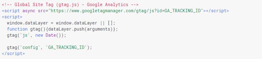 etiqueta google analytics semymas
